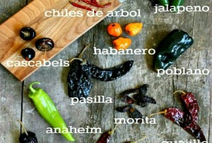 12 Essential Chili Peppers for Mexican Cooking